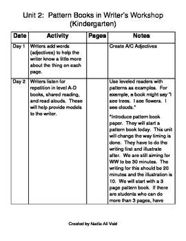 Writer's Workshop Unit 2 Complete Plan-Kindergarten