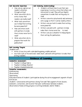 Writers Workshop Unit 2 Writing for Readers, Gr.K Bend IV, Session 17-20 Lessons