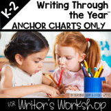 Writers Workshop WRITING CHARTS