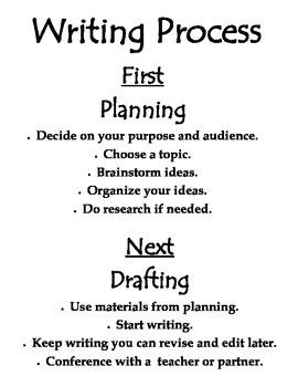 Writers Workshop - Writers Eye Anchor Charts, Bookmark, Writing Process Chart