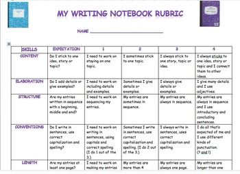 Writer's Workshop Writing Notebook Rubric