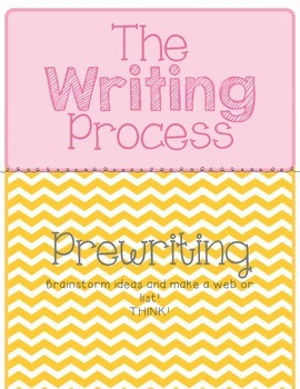 Writer's Workshop Writing Process Clip Chart
