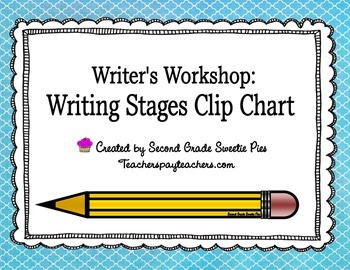 Writer's Workshop: Writing Stages Clip Chart