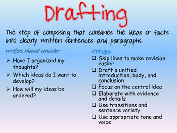 Writer's Workshop Writing Steps