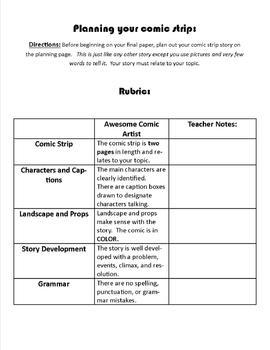 Writers Workshop: five genres, rubrics, 6 - Trait writing assessment, EDITABLE!