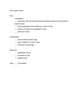 Writers' Workshop revision check-list: Non-research essay