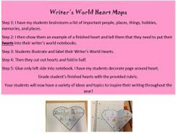 Writer's World Notebook Heart Map Activity