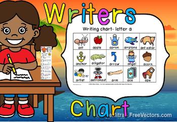 Writers chart a-z(FREE- FEEDBACK CHALLENGE)
