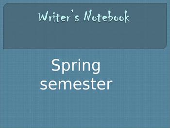 Writers notebook topics