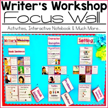 Graphic Organizers - Writing