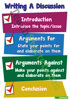 Writing A Discussion Poster