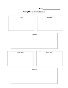 Writing A Fable Graphic Organizer
