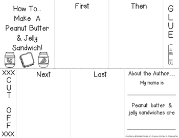 Writing A How To Book *How To Make A Peanut Butter & Jelly Sandwich*