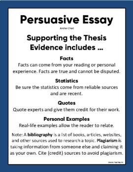 Writing A Persuasive Essay: Any Topic CCSS Grades 3-6