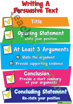 Writing A Persuasive Text Poster