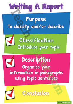 Writing A Report Poster