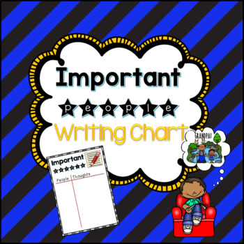 Writing About Important People Mini-Lesson ~ FREE