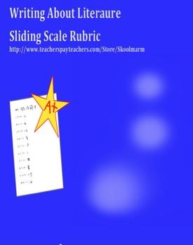 Literary Analysis -  SLIDING RUBRIC