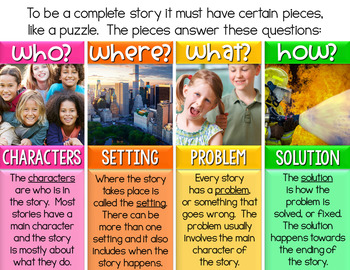 Writing About Reading ~ Book Reports for Little Learners (DIGITAL VERSION)