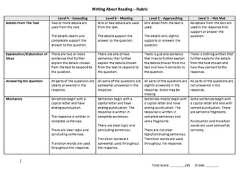 Writing About Reading Rubric