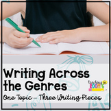 DIGITAL:  Writing Across the Genres - One Topic, Three Prompts