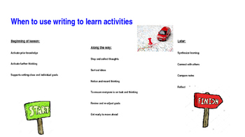 Writing Activities Across the Curriculum to Improve Learning
