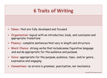 Writing Activities with 6 Traits Writing Posters C