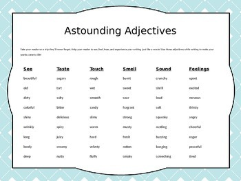 Writing Adjectives Anchor Poster First Grade 1
