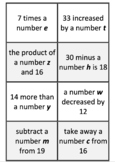 Writing Algebraic Expressions Cooperative Learning Game Cards Quiz Quiz Trade