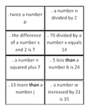 Writing Algebraic Expressions Cooperative Learning Game Ca