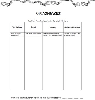 Writing:  Analyzing Voice in Text Graphic Organizer