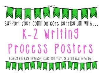 K-2 Writing Process Posters
