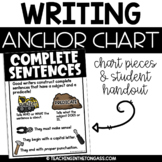 Complete Sentences Poster | Writing Anchor Chart