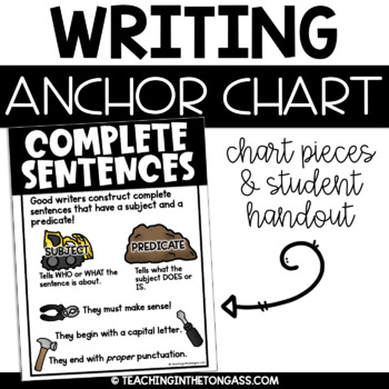 Complete Sentences Poster Writing Anchor Chart