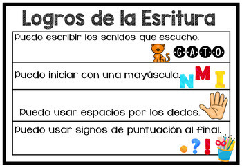 Bilingual Writing Anchor Chart Posters in English & Spanish: Opinion Writing