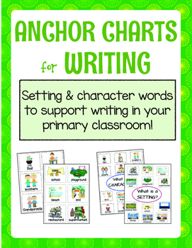 Writing Workshop Anchor Charts with Pictures and Common Words