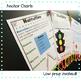 11 Writing Anchor Charts (Grades 3-5)