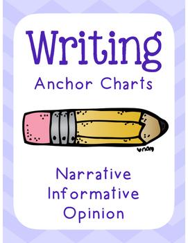 Writing Anchor Charts & Rubrics