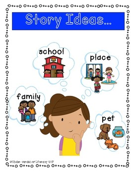 Writing Anchor Charts-Beginning of the Year