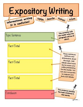 expository diagrams schematic diagram Teachers Teaching and Learning expository writing anchor charts teaching resources teachers pay expository passage diagram writing anchor charts expository,
