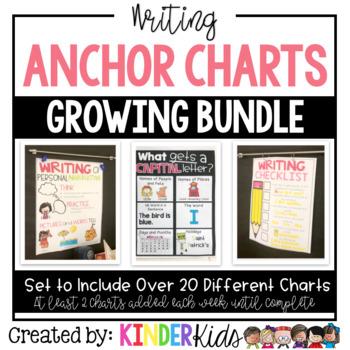 Writing Anchor Charts (Growing Bundle)