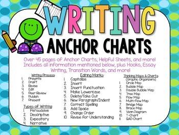 Writing Anchor Charts - Ocean Waves Theme