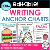 Writing Anchor Charts - Student Notebook Posters- Large Anchor Charts- Editable!