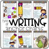 Types of Writing Anchor Charts