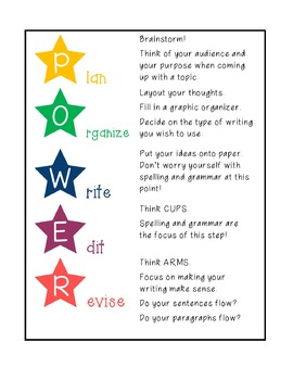 Writing Anchor Charts and Pre-write FREEBIE