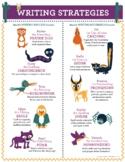 Writing Animals Helper Poster: Writing Strategies