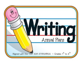 Writing Annual Plans for grades 1st to 4th. SDA Multigrade System