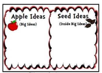 Writing - Apple vs. Seed Materials