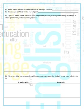 Writing Assessment- Defintions Test