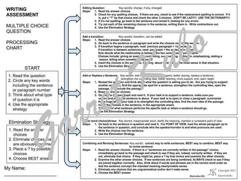 Writing Assessment Multiple Choice Question Processing Chart